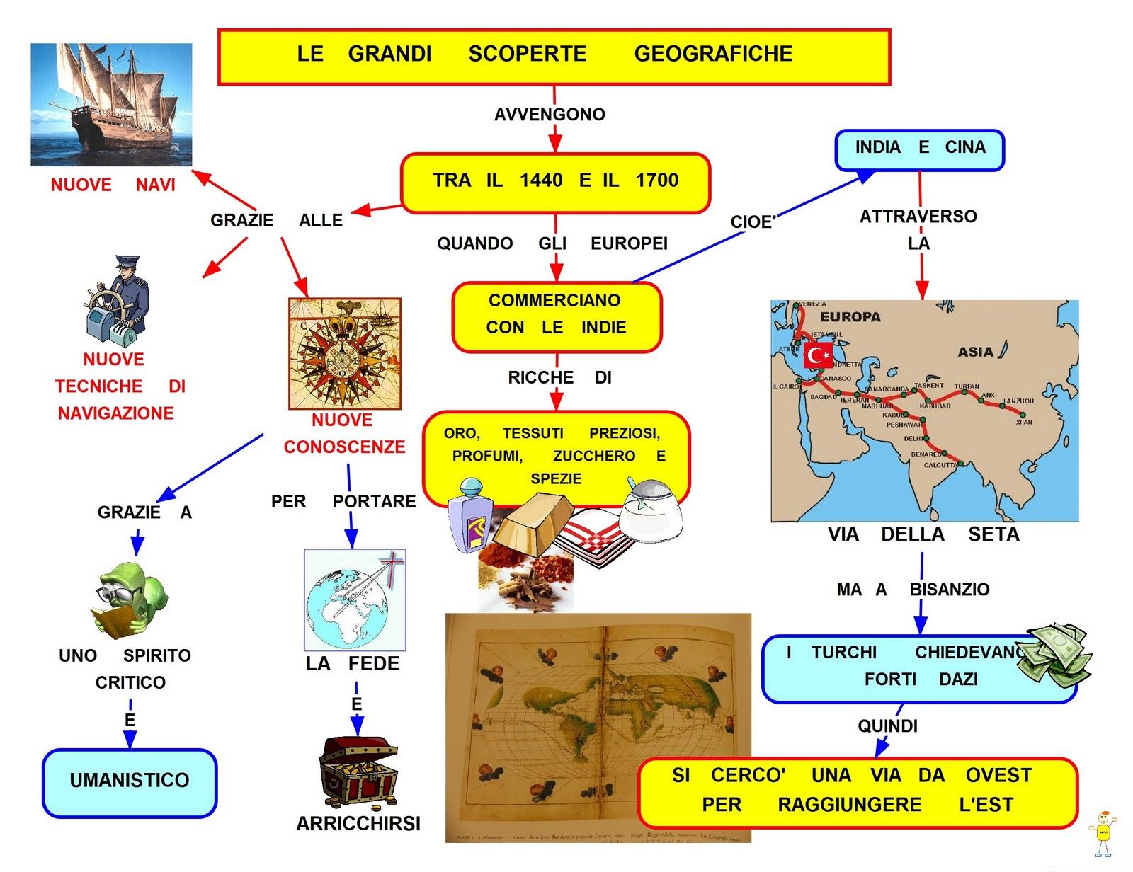 Mappa concettuale scoperte geografiche for Piani storici per la seconda casa dell impero