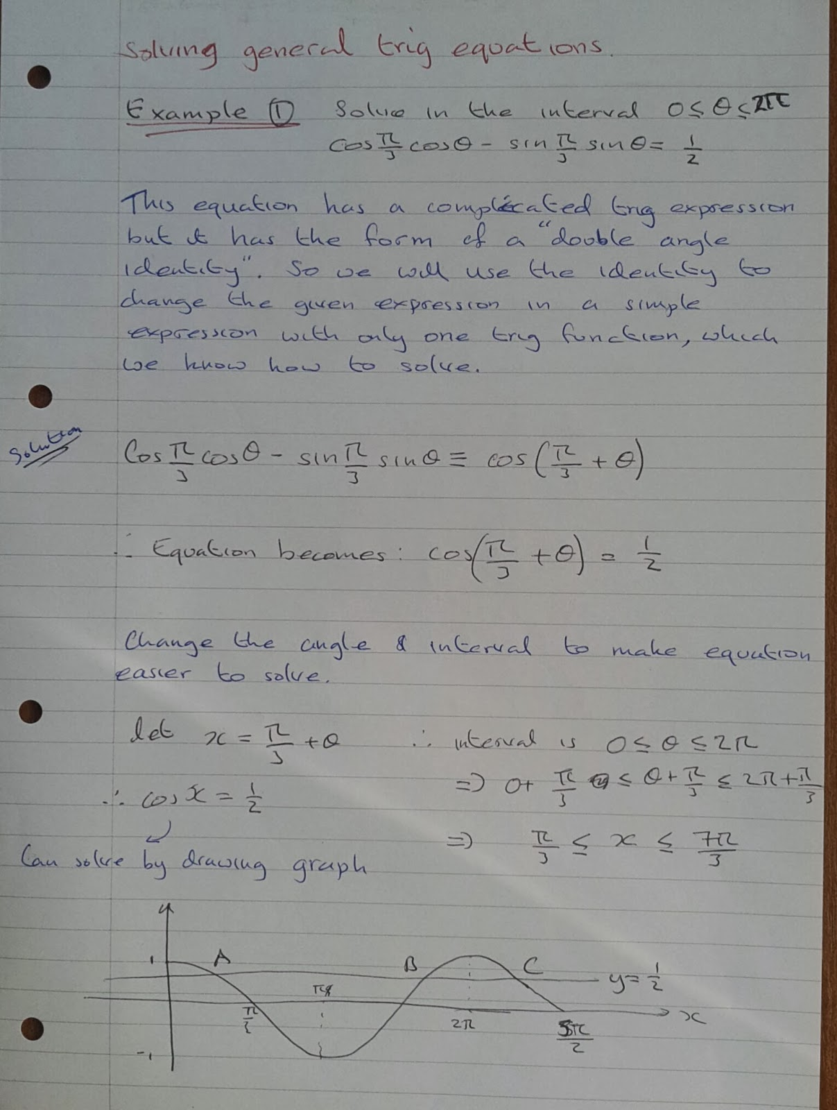 A Level Maths Notes: A2 Trigonometry II: Addition Formula