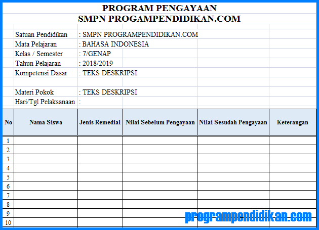 Program Remedial dan Pengayaan K13 Revisi 2018