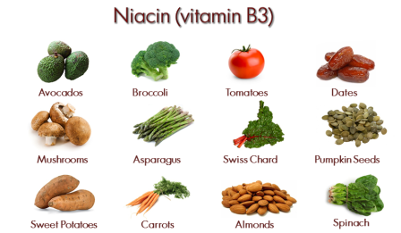 Best Forms Of Vitamin D In Food