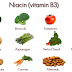 Using niacin to clean your system really. All