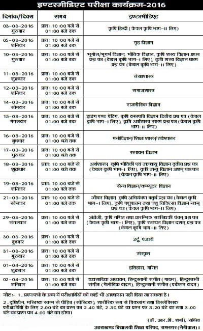 Uttarakhand board 10th and 12th exam time table 2016 for 12th time table