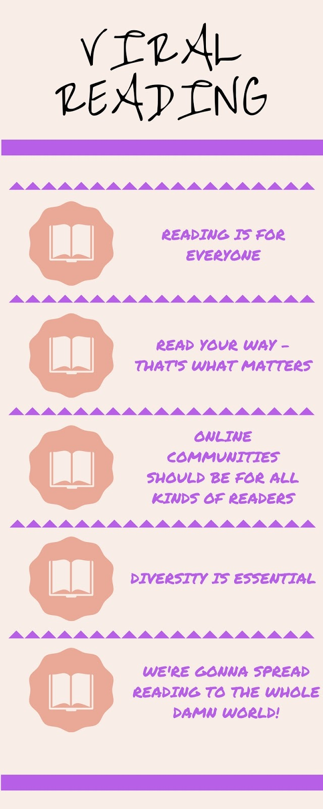 My 'To sum up' points as an infographic with books as bullet points