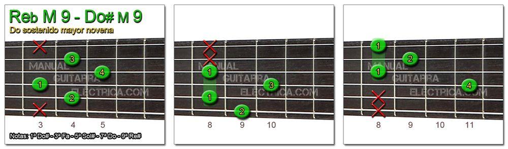 Acordes Guitarra Do Sostenido mayor novena