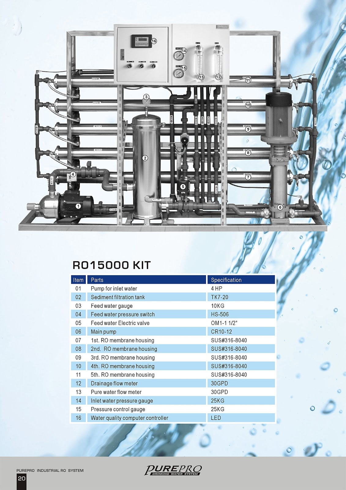 PurePro® RO15000 Industrial Reverse Osmosis Water Filter System