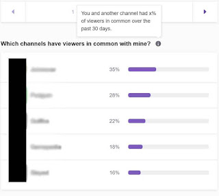 viewers in common