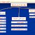 خطاطة مبسطة لمدونة الاسرة المغربية، الدكتور كمال بلحركة.