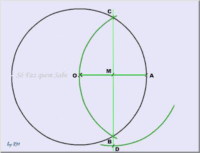 Figura mostrando a evolução do traçado de um eneágono regular inscrito numa circunferência, agora mostrando a definição do  ponto D