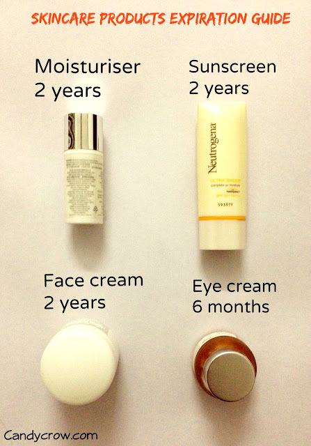 When to Toss Away Your skin care products, expiration guide for beauty products