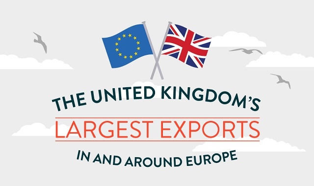 The United Kingdom's largest exports in and around Europe