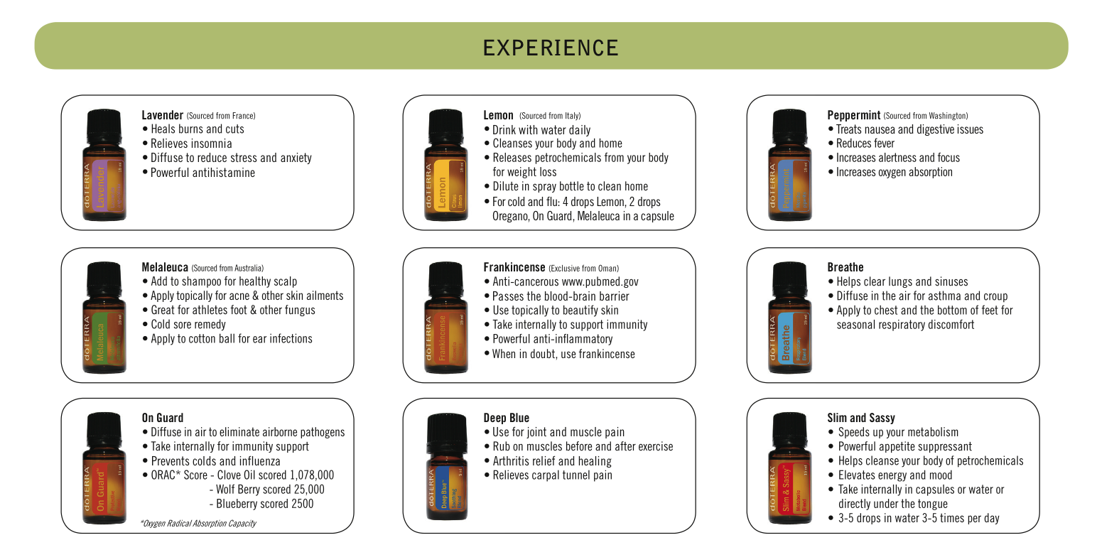 Free to attend monthly meetings are available in mcminnville cookeville manchester murfreesboro nashville and chattanooga tennessee also healing benefits of essential oils simplified rh healingspot