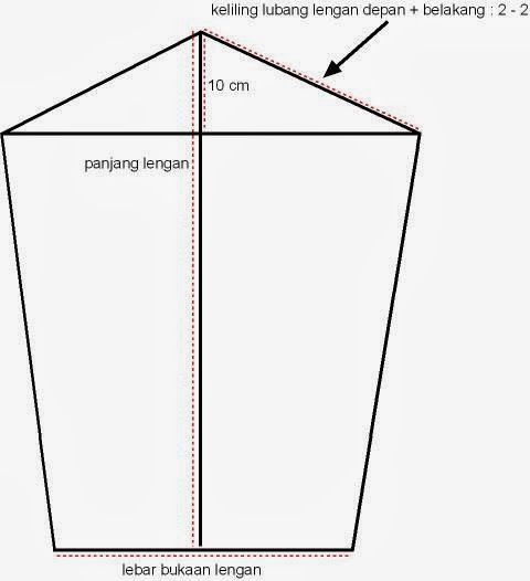 Rumah Jahit Aisha Zahran  Cara Membuat Pola Praktis 8a4a07fc8c