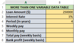 Worksheet for more than one variable data table