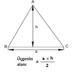 üçgen alanı
