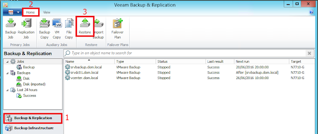 Veeam Backup & Replication, Restore.