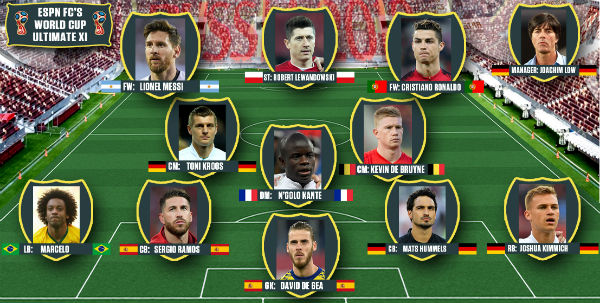 Đội hình kết hợp khủng nhất World Cup 2018