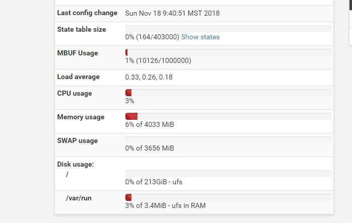 WhiteBoard Coder: Installing ntopng on pfsense