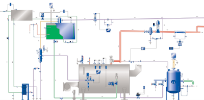 steam system schematic showing components utilized in production of steam