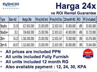 Price List Harga Evenciio Apartemen Margonda