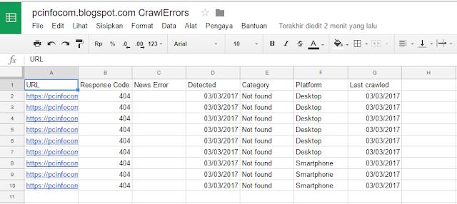 hasil download url crawl error