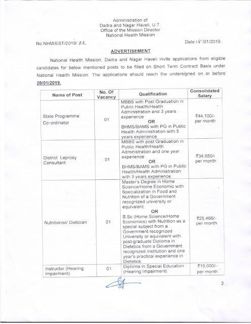 Recruitment of various post in NHM, Dadra & Nagar Haveli