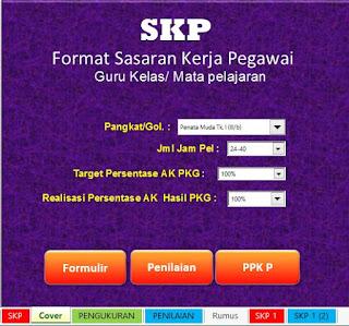 Aplikasi Dan Format Skp Guru Terbaru 2018, Dp3, Sasaran Kinerja Pegawai