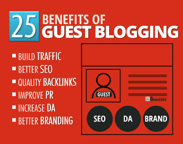 Drive traffic with Guest Blogging