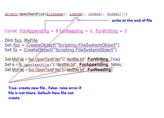 How to: Append to Text Files in Visual Basic
