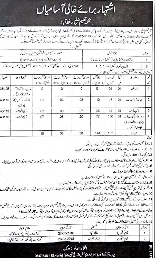 ADVERTISEMENT OF VACANCIES OF DRIVERS, LAB ATTENDANTS, NAIB QASIDS AND CLASS-IV EMPLOYEES ETC.. BY EDUCATION DEPARTMENT HAFIZABAD