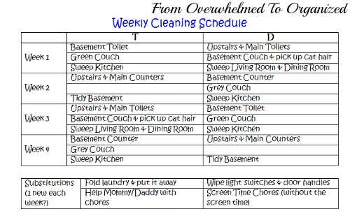 Creating A Summer Cleaning Routine for Kids From Overwhelmed to