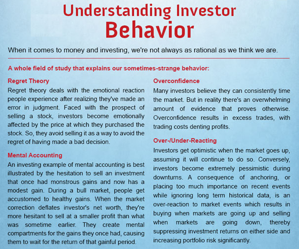 behavioral mistakes in investing
