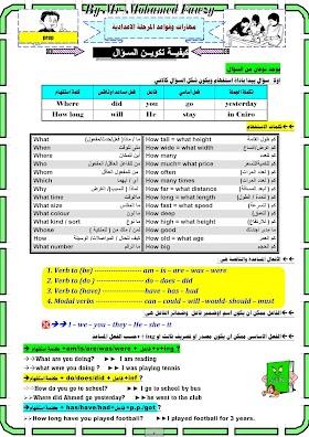 مذكرة مهارات وقواعد اللغة الانجليزية للمرحلة الاعدادية