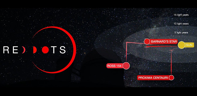 The Red Dots campaign will use ESO's exoplanet hunter to look for Earth-like planets around some of our nearest stellar neighbours: Proxima Centauri, Barnard's Star and Ross 154.  Credit: ESO/Red Dots