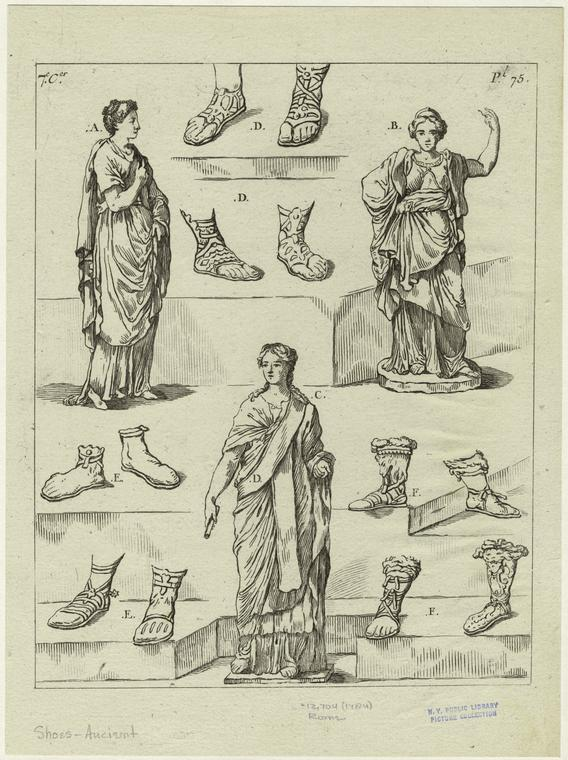 Clothing in ancient Rome