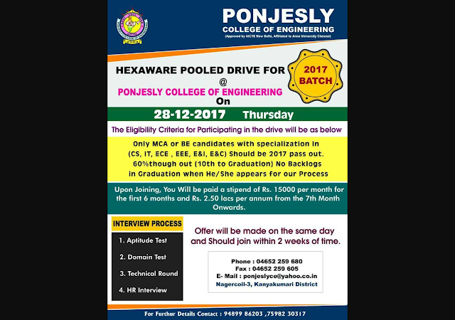 Hexaware Technologies Off Campus drive on 28 Dec 2017