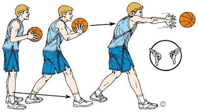 Passing basket ball