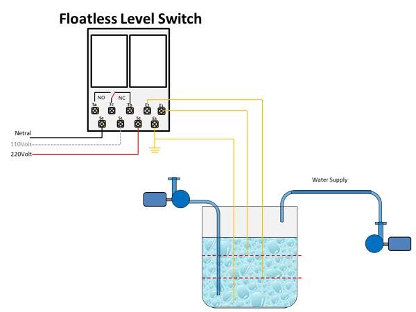 Panduan memasang rangkaian listrik pompa otomatis