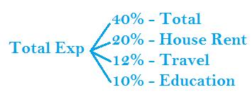 Quantitative Aptitude Tricks Pdf