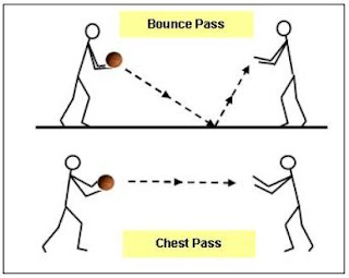 teknik bouce pass dan chest pass bola basket