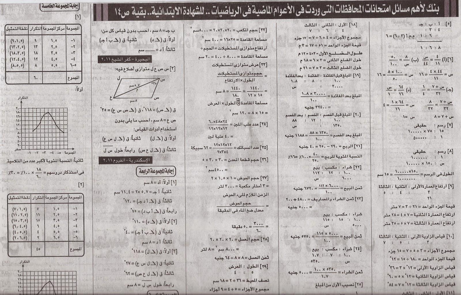كل مراجعات ملاحق الجمهورية للترم الأول 2015 للشهادة الإبتدائية المنهاج المصري scan0060.jpg