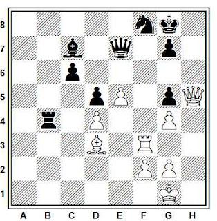 Posición de la partida de ajedrez Geller - Novotelnov (URSS, 1951)