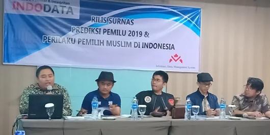 Survei Indodata: Jokowi-Ma'ruf 54,7%, Prabowo-Sandi 32,5%