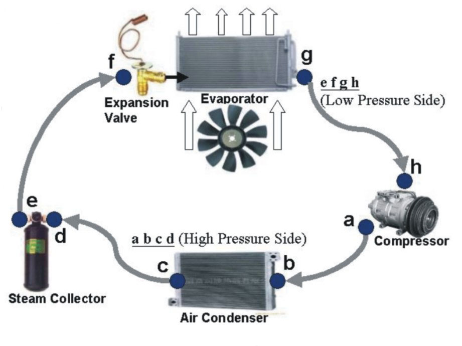 Mep site air conditioner working principle for How much is a blower motor for ac unit