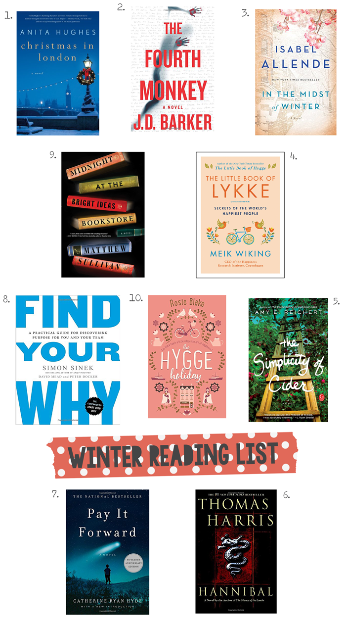 Winter reading list recommendations, bookish, bookworms, bibliophiles, book love