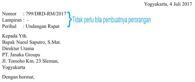 Pembukaan Dalam Email