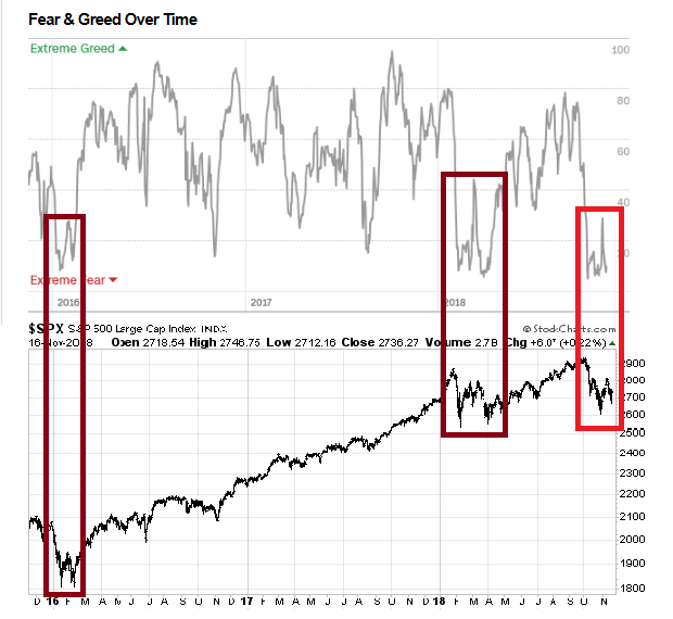 """What is Mr  Market saying about Powell's """"global slowdown"""