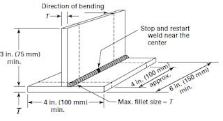 Ensaio de fratura (ASME)