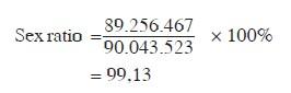 Cara Menghitung Angka Ketergantungan 111
