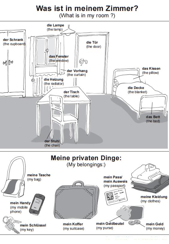 was ist in meinem zimmer what is in room deutsch. Black Bedroom Furniture Sets. Home Design Ideas