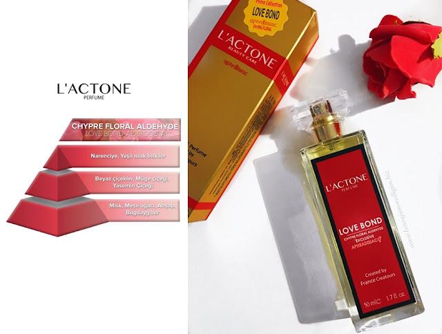 lactone-eau-de-parfum-cosmetics